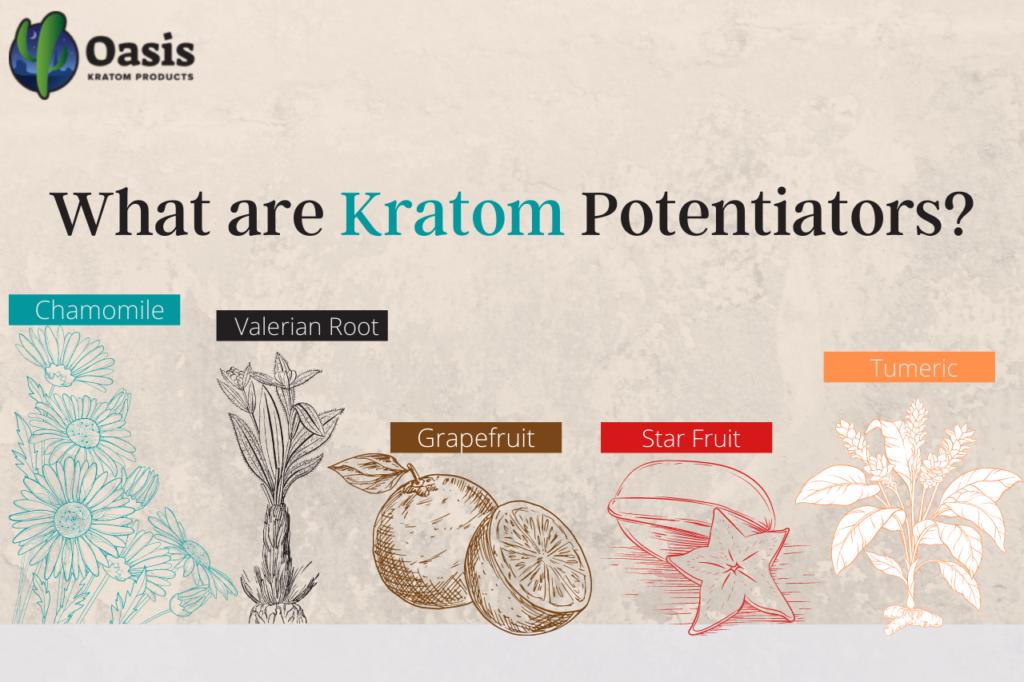 What are Kratom Potentiators