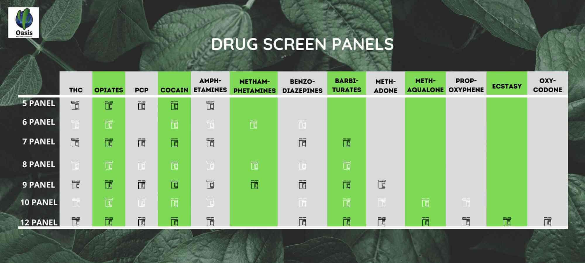 kratom drug screen panel-oasis kratom